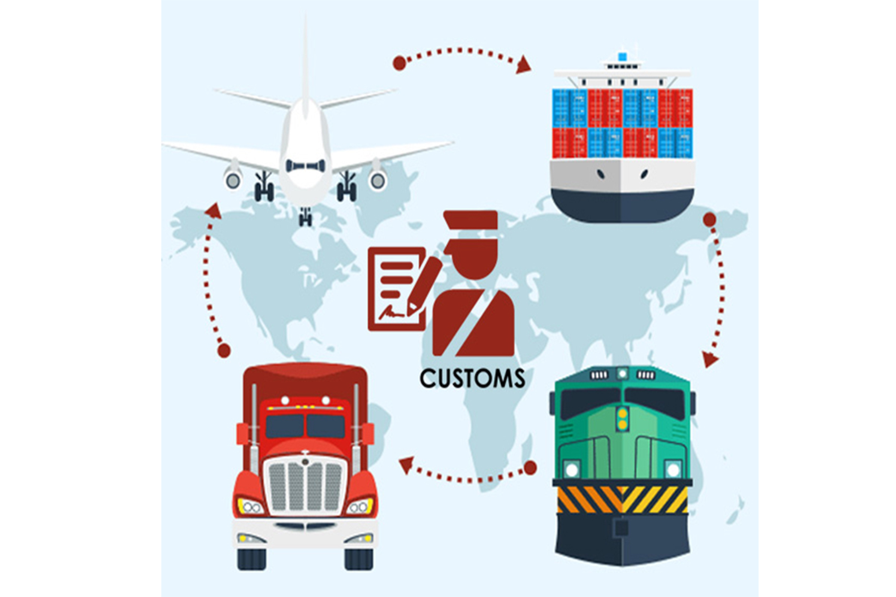 Customs Clearance & Documentation UAE